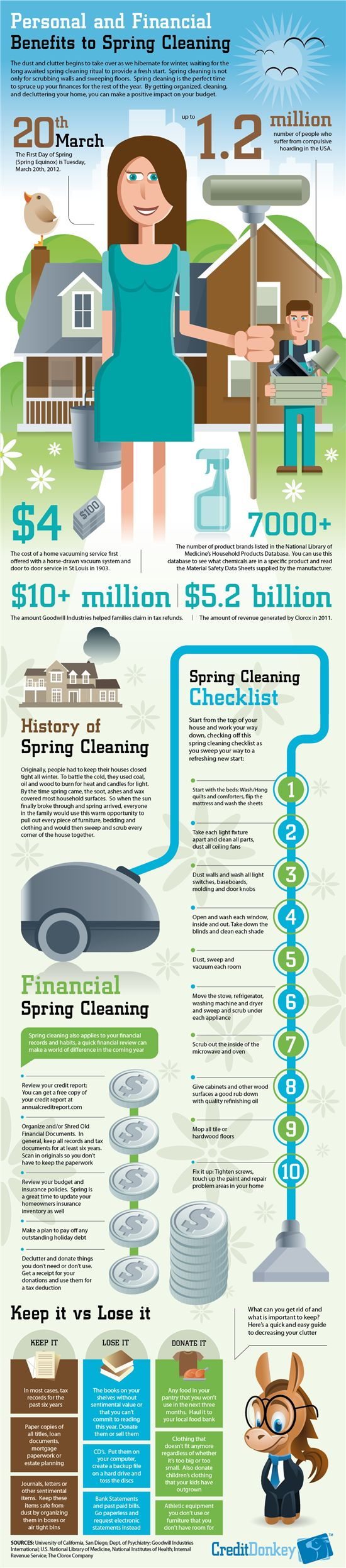 Spring Cleaning Your Financial House