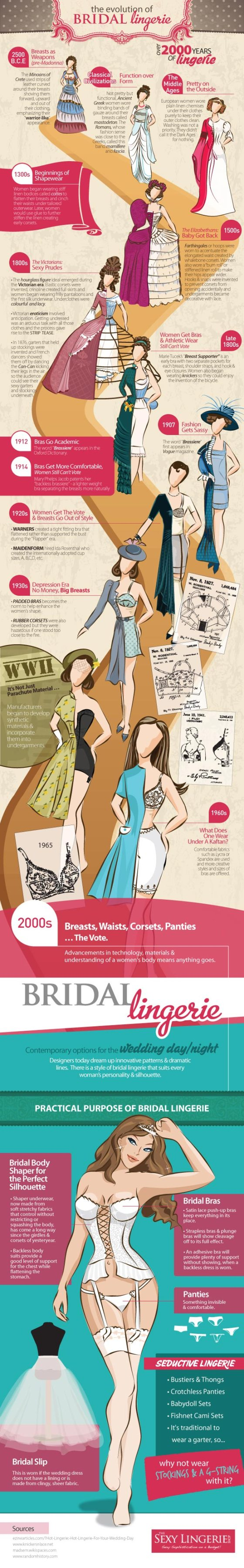 Infographic: The Evolution of Bridal Lingerie