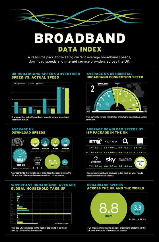 BROADBAND DATA INDEX