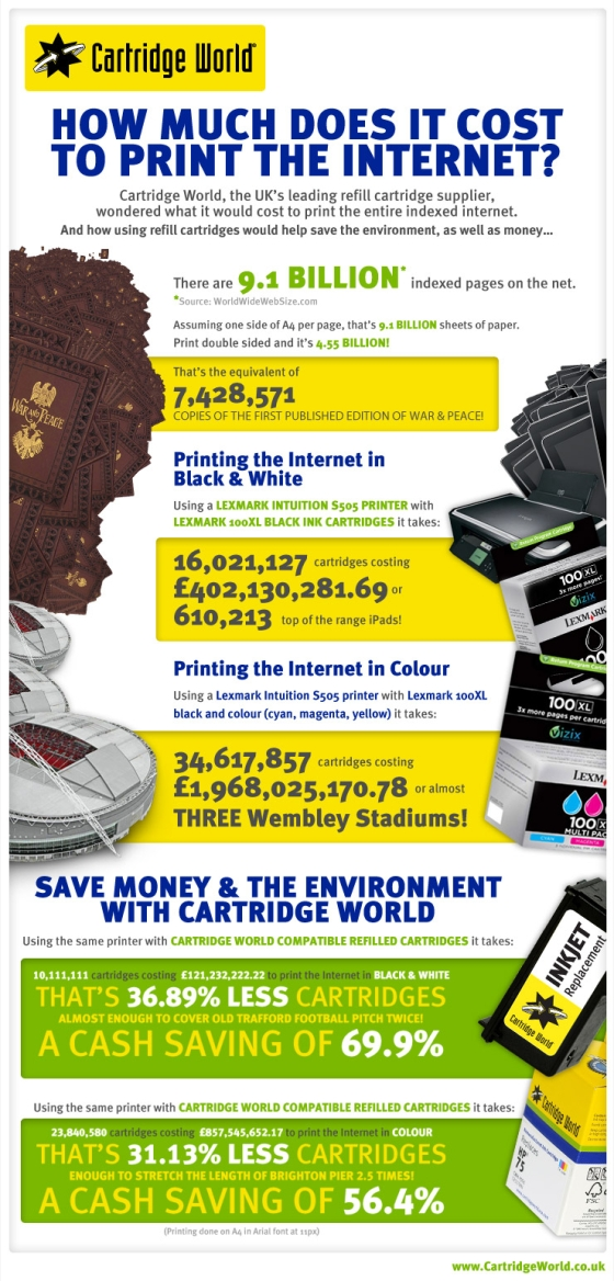 How much it would cost to print the ENTIRE Internet