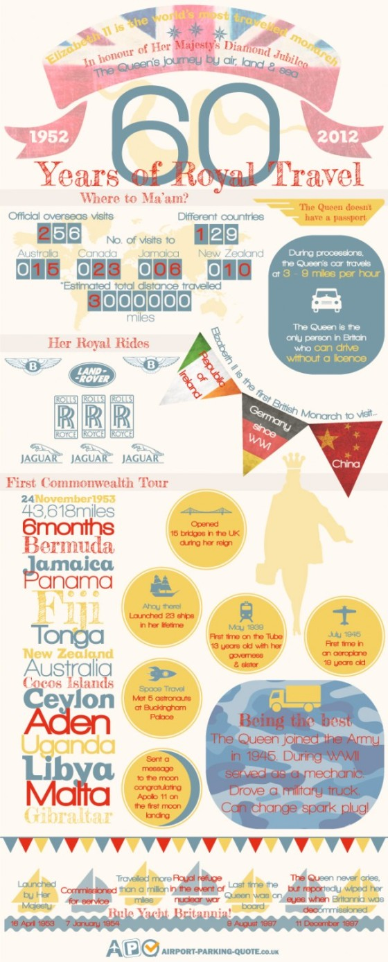 On Her Majesty's Diamond Jubilee An Infographic Of Her Journey