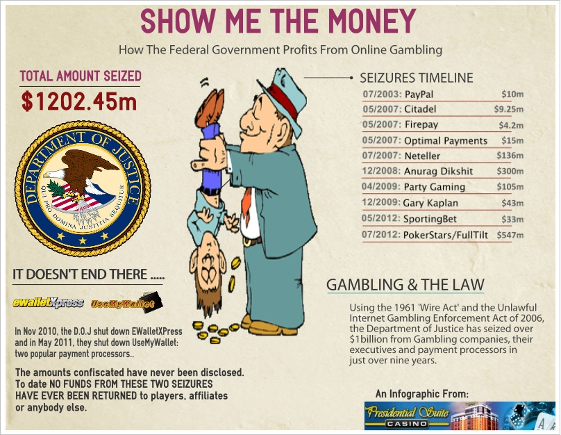 unlawful internet gambling enforcement act unfairly discriminates against offshore gaming companies The legislation also targeted offshore gambling sites that were aimed at american users opponents of the unlawful internet gambling enforcement act long argued that attempting to ban online.