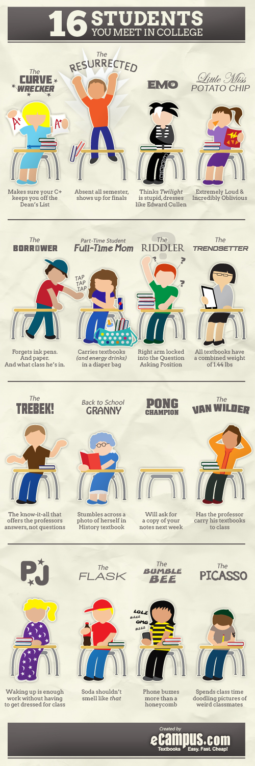 16 Students You Meet In College (Infographic)
