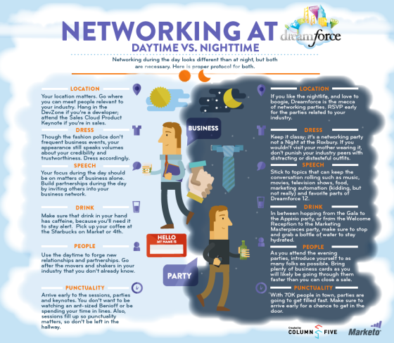 Networking at Dreamforce: Daytime Vs. Nighttime [Infographic]