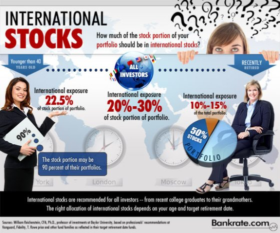 Foreign stocks for students and grannies