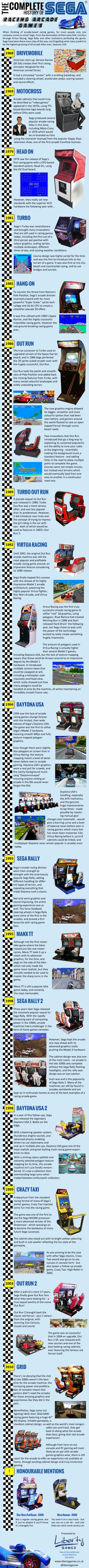 complete-history-of-sega-racing-games