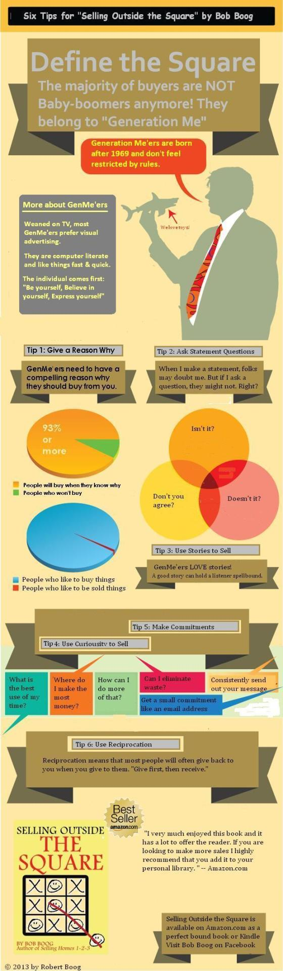 Infographic : About Selling Outside the Square by Bob Boog