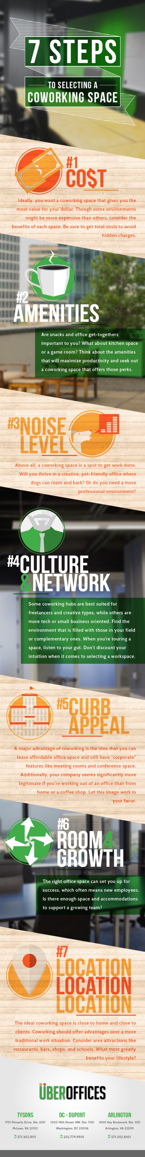Infographic : 7 Steps to Selecting a Coworking Space