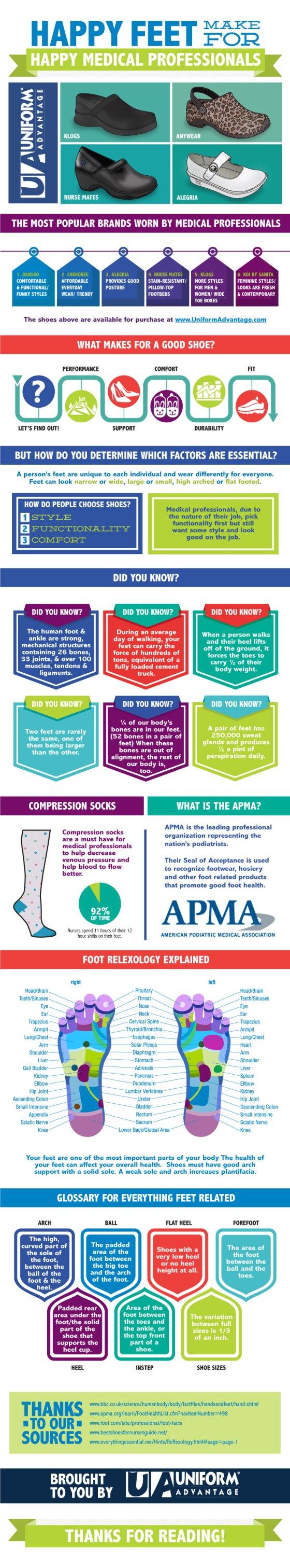 Infographic : Happy Feet makes Happy Healthcare Professionals
