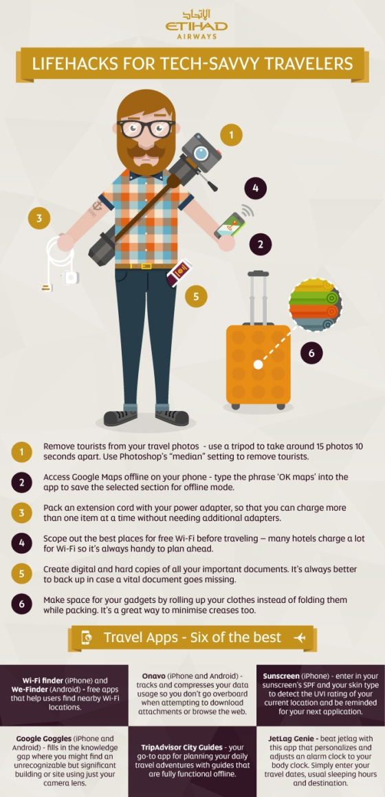 Infographic : Lifehacks for tech-savvy travellers