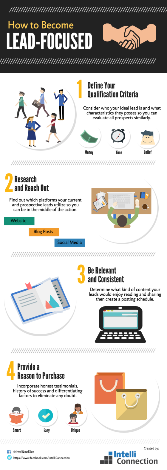 Infographic : How to Become Lead-Focused