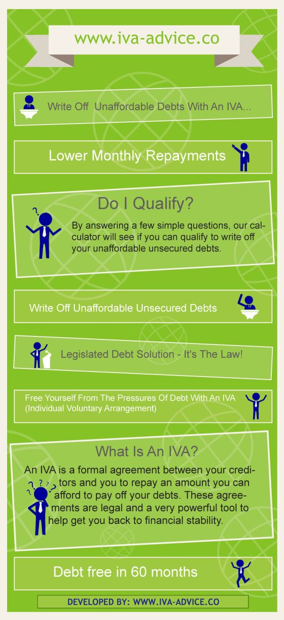 Infographic : IVA – Individual Voluntary Arrangement