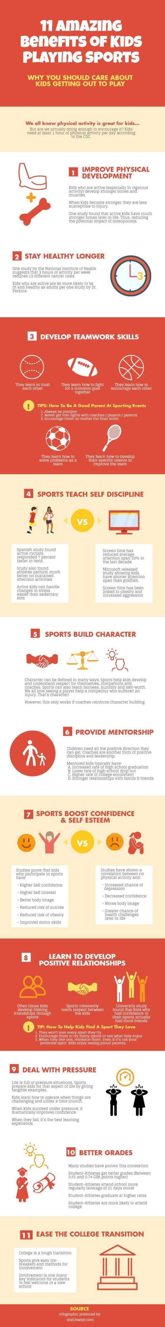 Infographic : 11 Amazing Benefits of Kids Playing Youth Sports