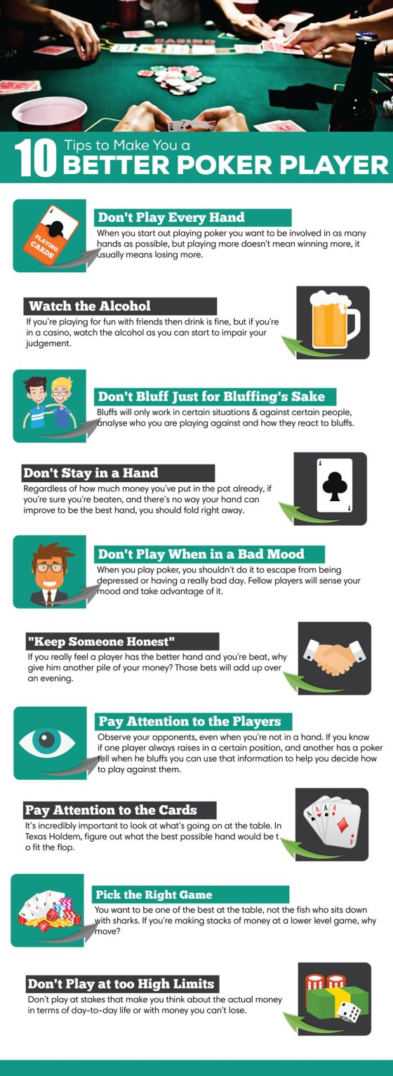 Infographic : 10 Tips to Make You a Better Poker Player