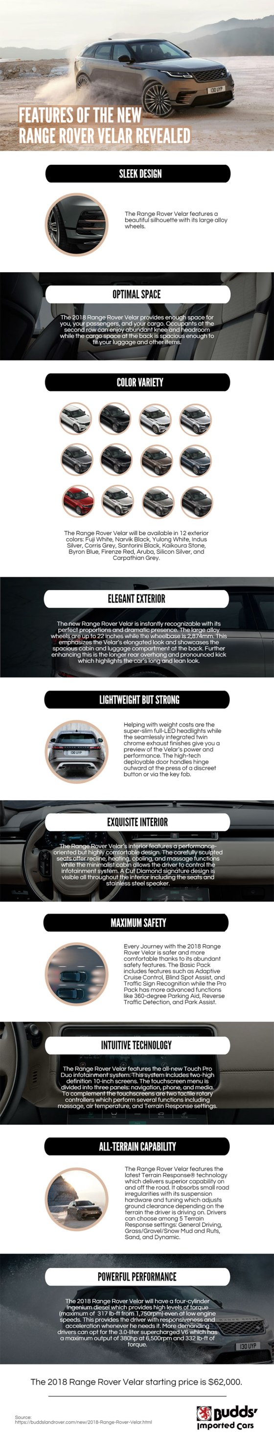 Infographic : Introducing the New Range Rover Velar