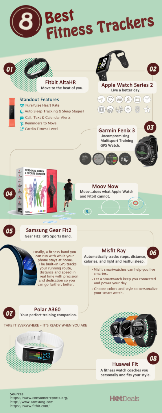 Infographic : 8 Best Fitness Trackers