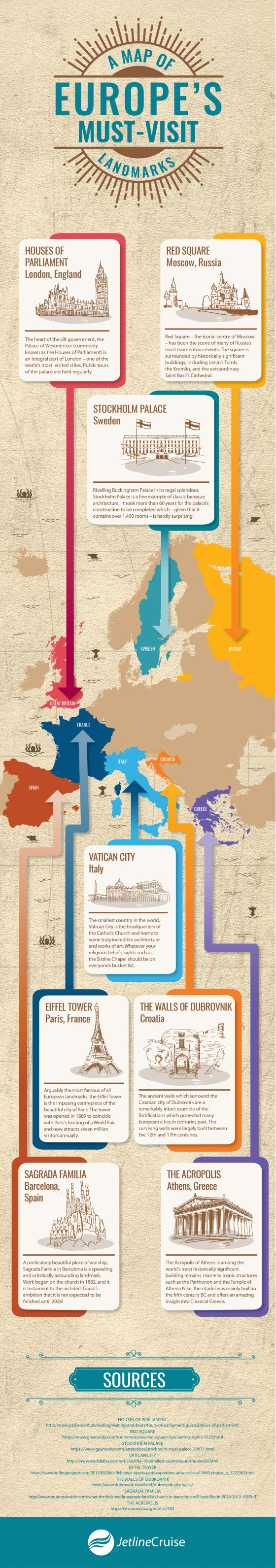 Infographic : A map of Europe's must-visit landmarks